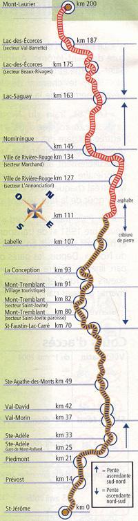 P'tit Train du Nord Linear Park (Saint-Jérôme to Mont-Laurier) / Parc linéar du P'tit Train du Nord (Saint-Jérôme à Mont-Laurier)